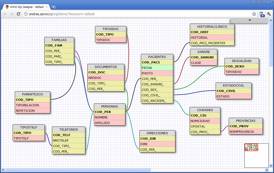 Screenshot of WWW SQL Designer